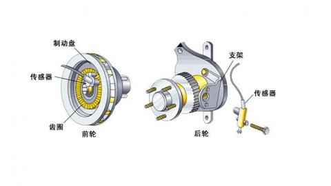 Can the wheel speed sensor be turned on when it is broken?