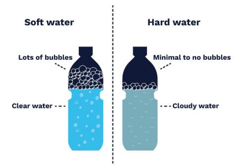 CAN WATER SPREAD COVID-19?