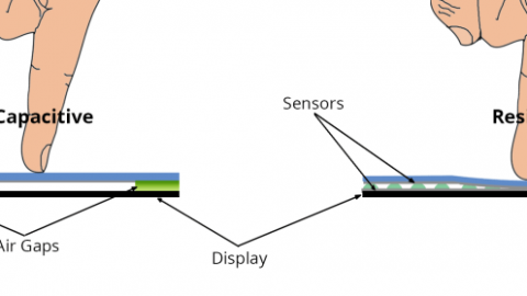 Pros and Cons of Resistive Touch Switches