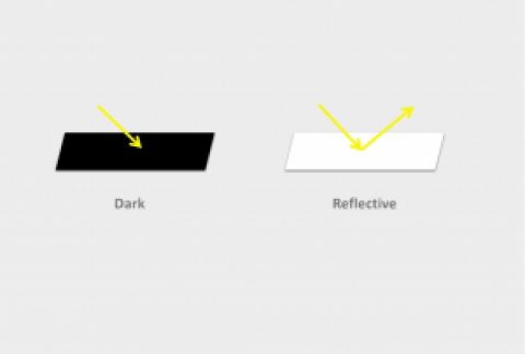 Tips about Scanning Dark or Reflective Parts