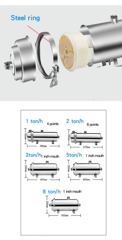 Why you need one stainless steel water filter system
